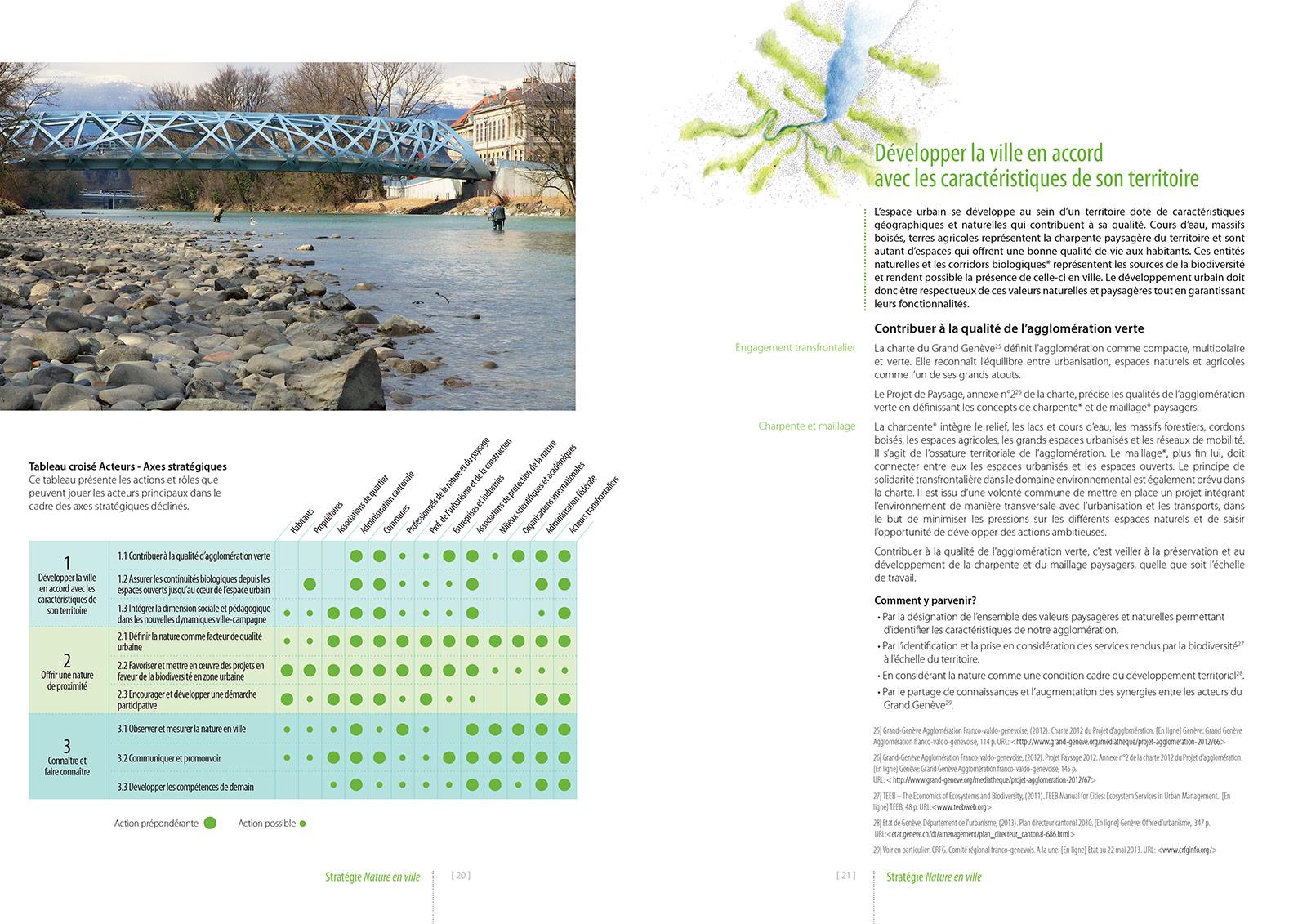 """Pages intérieures """"Programme Nature en ville"""""""