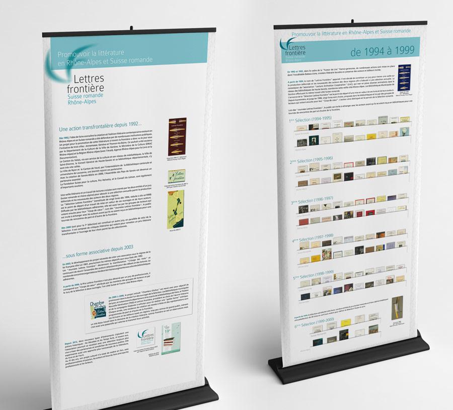 Deux panneaux de l'exposition des 20 ans de l'association Lettres frontière